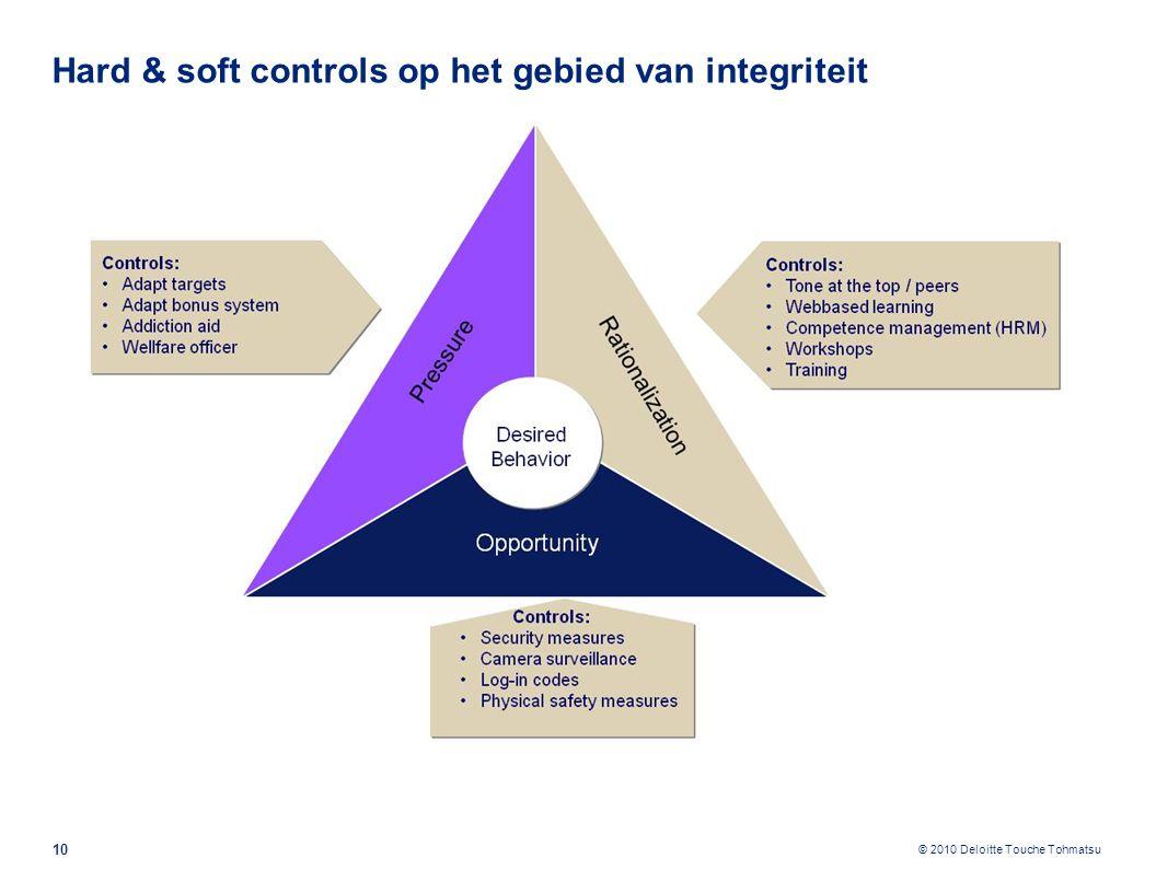 © 2010 Deloitte Touche Tohmatsu Hard & soft controls op het gebied van integriteit 10