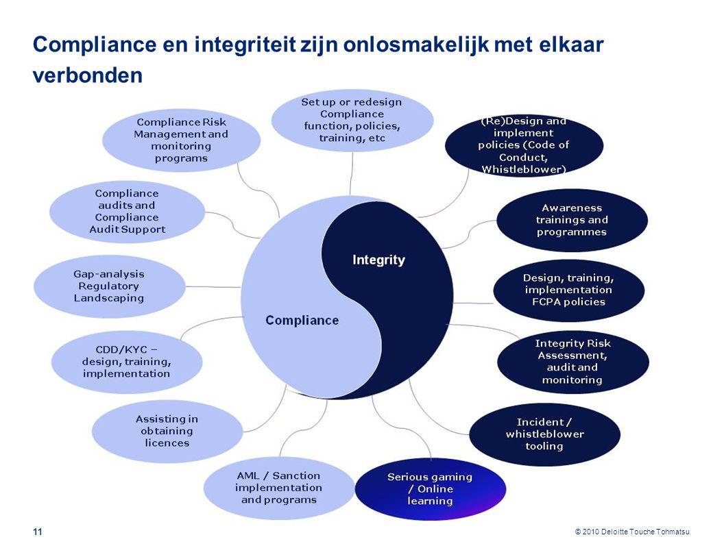© 2010 Deloitte Touche Tohmatsu Compliance en integriteit zijn onlosmakelijk met elkaar verbonden 11