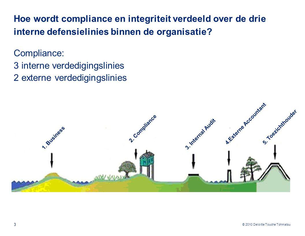 © 2010 Deloitte Touche Tohmatsu Hoe wordt compliance en integriteit verdeeld over de drie interne defensielinies binnen de organisatie? 3 Compliance: