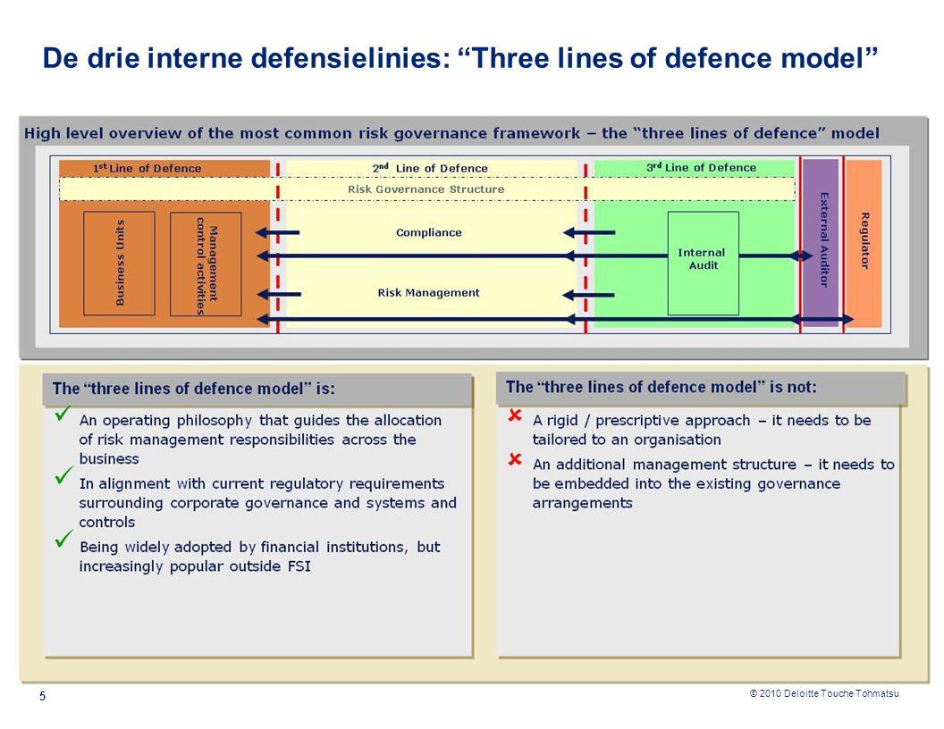 "© 2010 Deloitte Touche Tohmatsu 5 De drie interne defensielinies: ""Three lines of defence model"""