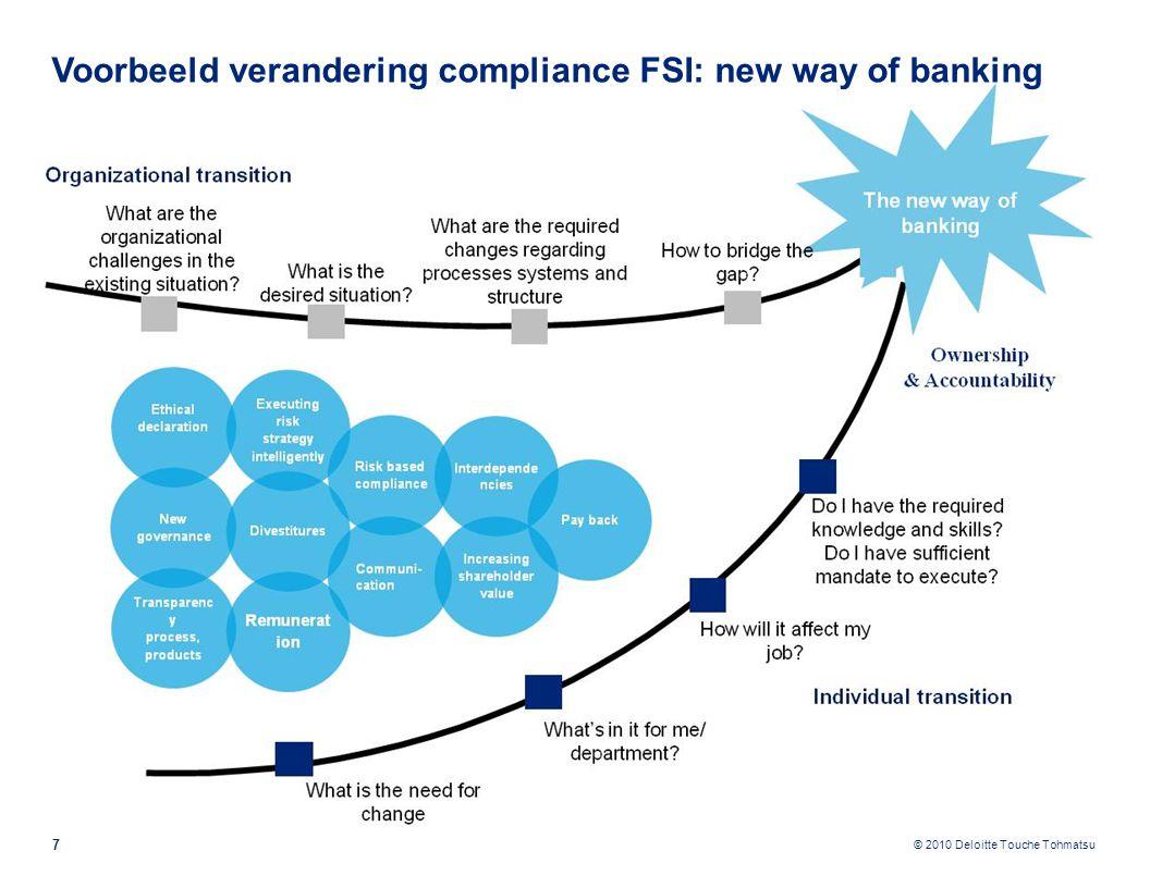 © 2010 Deloitte Touche Tohmatsu Voorbeeld verandering compliance FSI: new way of banking 7