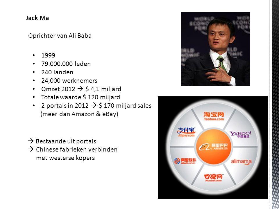 Jack Ma Oprichter van Ali Baba 1999 79.000.000 leden 240 landen 24,000 werknemers Omzet 2012  $ 4,1 miljard Totale waarde $ 120 miljard 2 portals in 2012  $ 170 miljard sales (meer dan Amazon & eBay)  Bestaande uit portals  Chinese fabrieken verbinden met westerse kopers