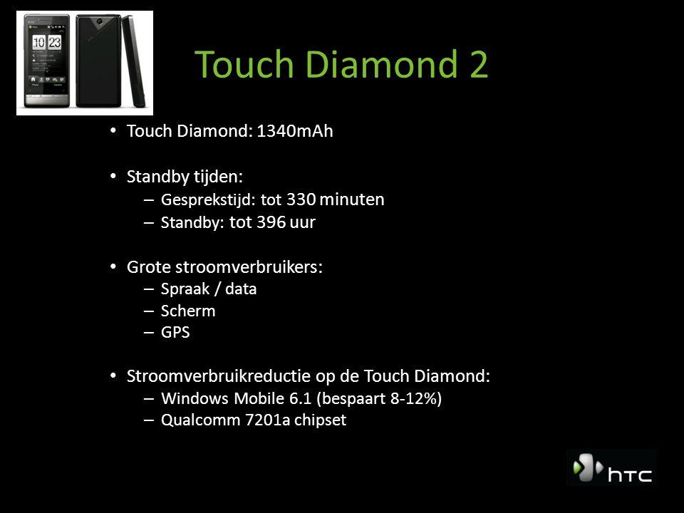 Touch Diamond 2 Touch Diamond: 1340mAh Standby tijden: – Gesprekstijd: tot 330 minuten – Standby: tot 396 uur Grote stroomverbruikers: – Spraak / data – Scherm – GPS Stroomverbruikreductie op de Touch Diamond: – Windows Mobile 6.1 (bespaart 8-12%) – Qualcomm 7201a chipset