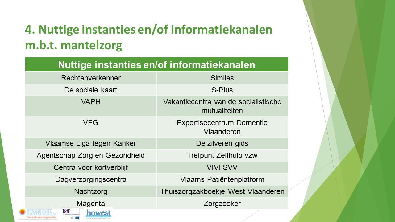 4. Nuttige instanties en/of informatiekanalen m.b.t. mantelzorg Nuttige instanties en/of informatiekanalen RechtenverkennerSimiles De sociale kaartS-P