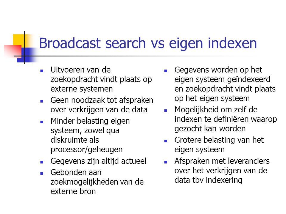 Broadcast search vs eigen indexen Uitvoeren van de zoekopdracht vindt plaats op externe systemen Geen noodzaak tot afspraken over verkrijgen van de data Minder belasting eigen systeem, zowel qua diskruimte als processor/geheugen Gegevens zijn altijd actueel Gebonden aan zoekmogelijkheden van de externe bron Gegevens worden op het eigen systeem geïndexeerd en zoekopdracht vindt plaats op het eigen systeem Mogelijkheid om zelf de indexen te definiëren waarop gezocht kan worden Grotere belasting van het eigen systeem Afspraken met leveranciers over het verkrijgen van de data tbv indexering