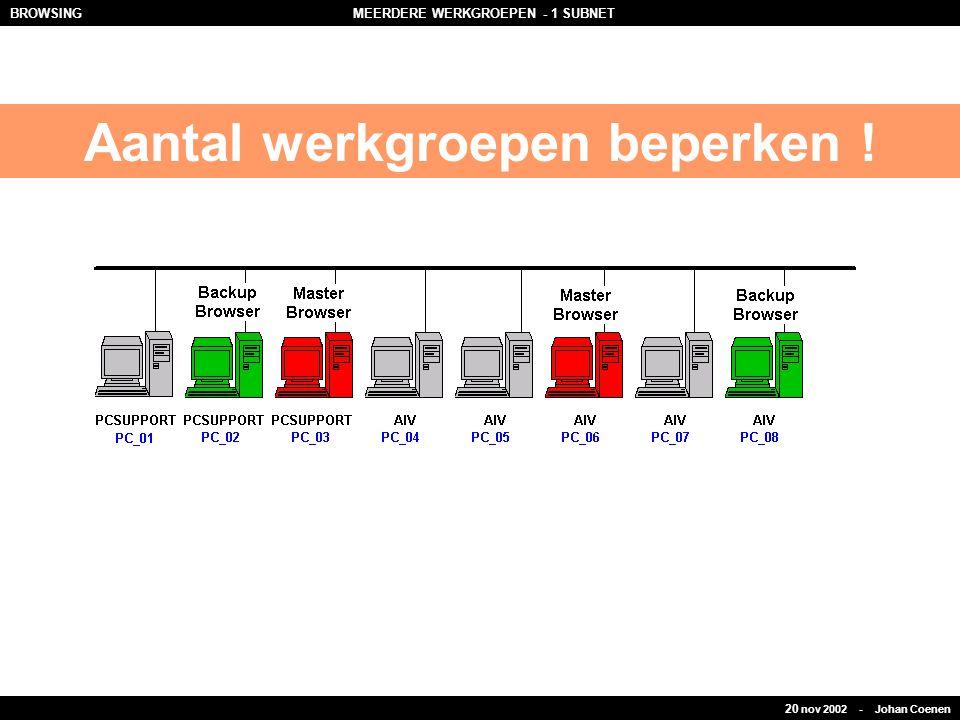 Aantal werkgroepen beperken ! BROWSING 20 nov 2002 - Johan Coenen MEERDERE WERKGROEPEN - 1 SUBNET