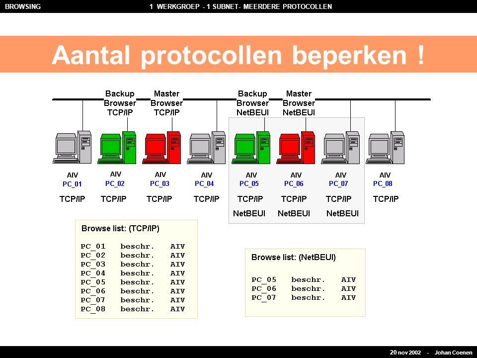Aantal protocollen beperken ! BROWSING 20 nov 2002 - Johan Coenen 1 WERKGROEP - 1 SUBNET- MEERDERE PROTOCOLLEN