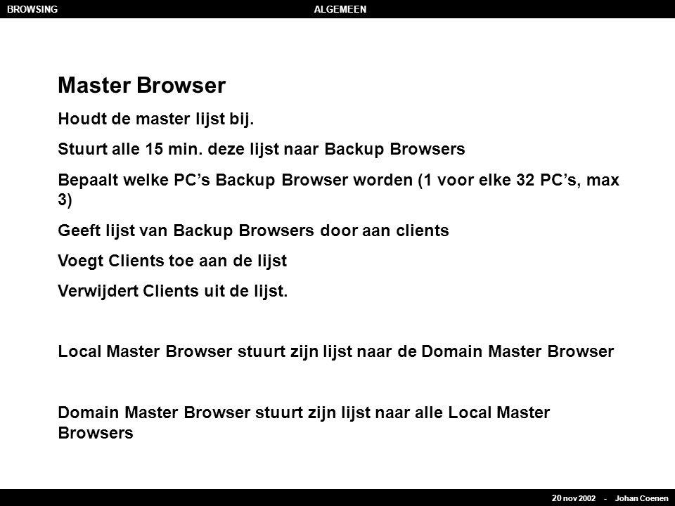 20 nov 2002 - Johan Coenen BROWSINGALGEMEEN Master Browser Houdt de master lijst bij. Stuurt alle 15 min. deze lijst naar Backup Browsers Bepaalt welk