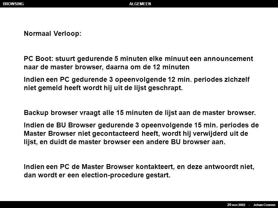 20 nov 2002 - Johan Coenen BROWSINGALGEMEEN Normaal Verloop: PC Boot: stuurt gedurende 5 minuten elke minuut een announcement naar de master browser, daarna om de 12 minuten Indien een PC gedurende 3 opeenvolgende 12 min.