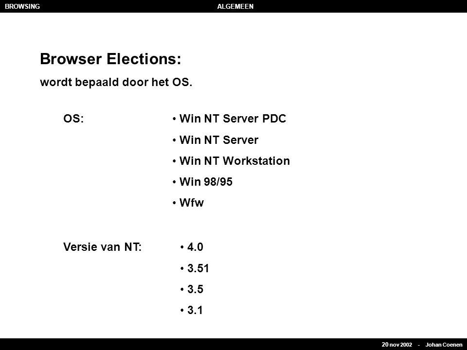 20 nov 2002 - Johan Coenen BROWSINGALGEMEEN Browser Elections: wordt bepaald door het OS. OS: Win NT Server PDC Win NT Server Win NT Workstation Win 9