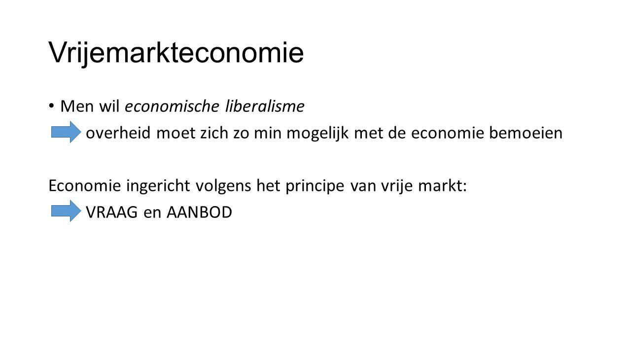 Vrijemarkteconomie Men wil economische liberalisme overheid moet zich zo min mogelijk met de economie bemoeien Economie ingericht volgens het principe van vrije markt: VRAAG en AANBOD
