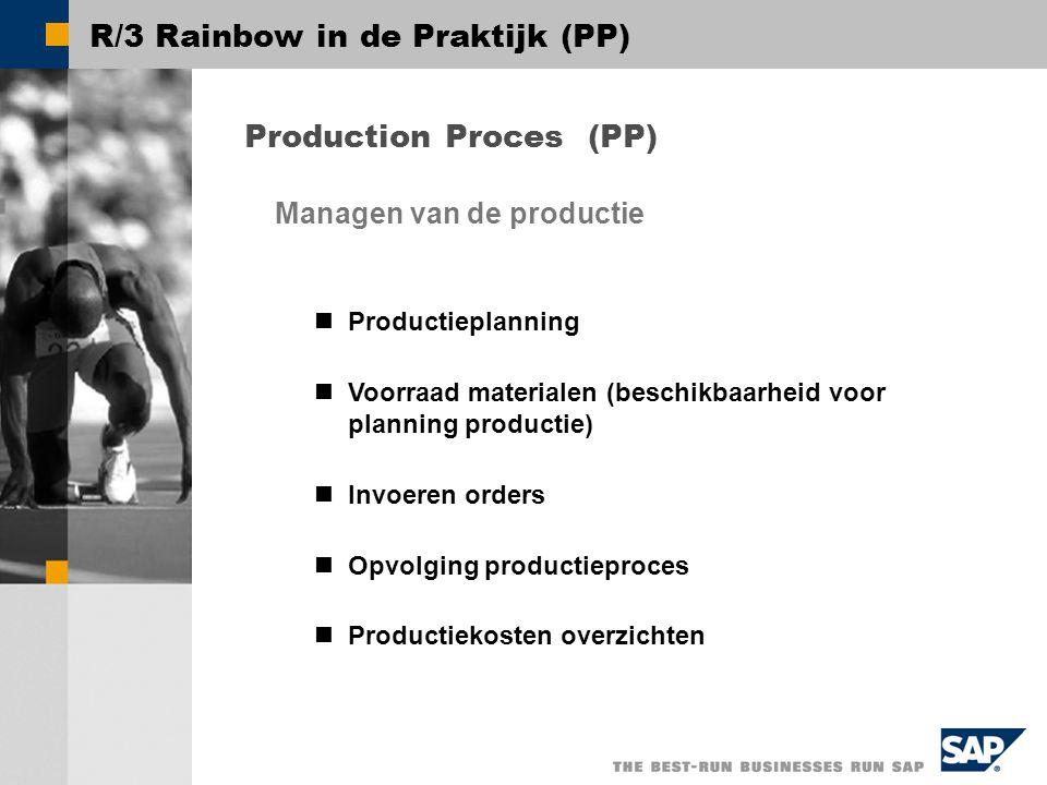 R/3 Rainbow in de Praktijk (PP) Production Proces (PP) Productieplanning Voorraad materialen (beschikbaarheid voor planning productie) Invoeren orders Opvolging productieproces Productiekosten overzichten Managen van de productie