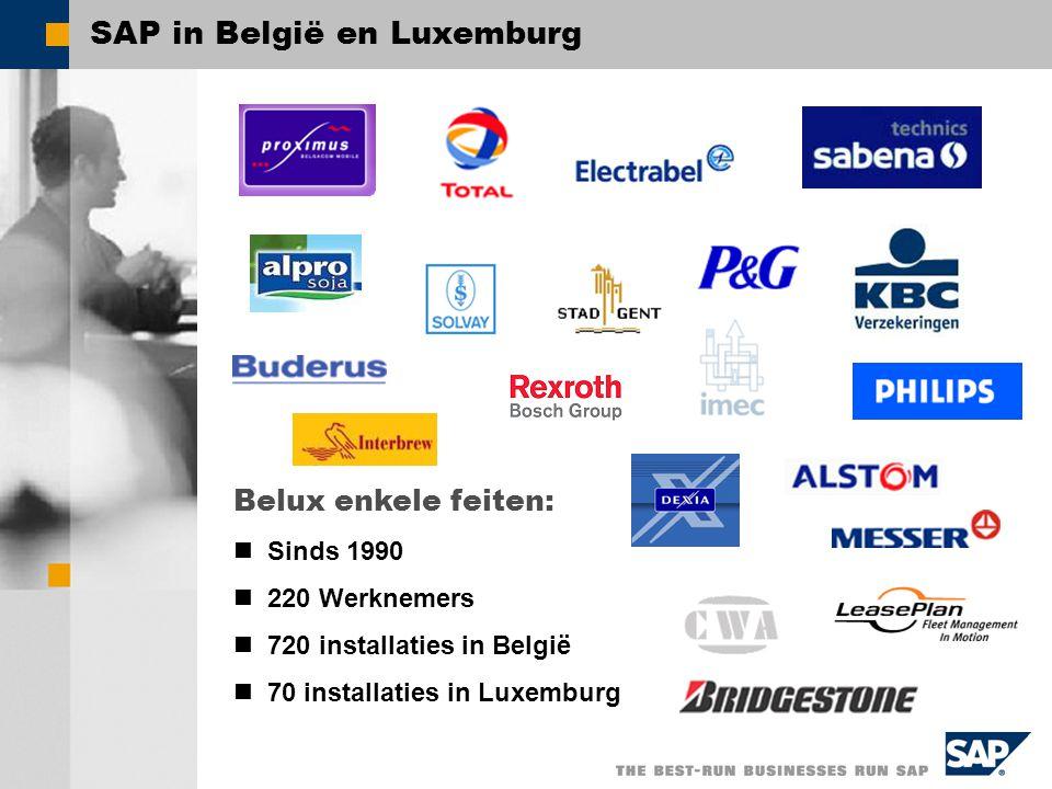 SAP in België en Luxemburg Belux enkele feiten: Sinds 1990 220 Werknemers 720 installaties in België 70 installaties in Luxemburg