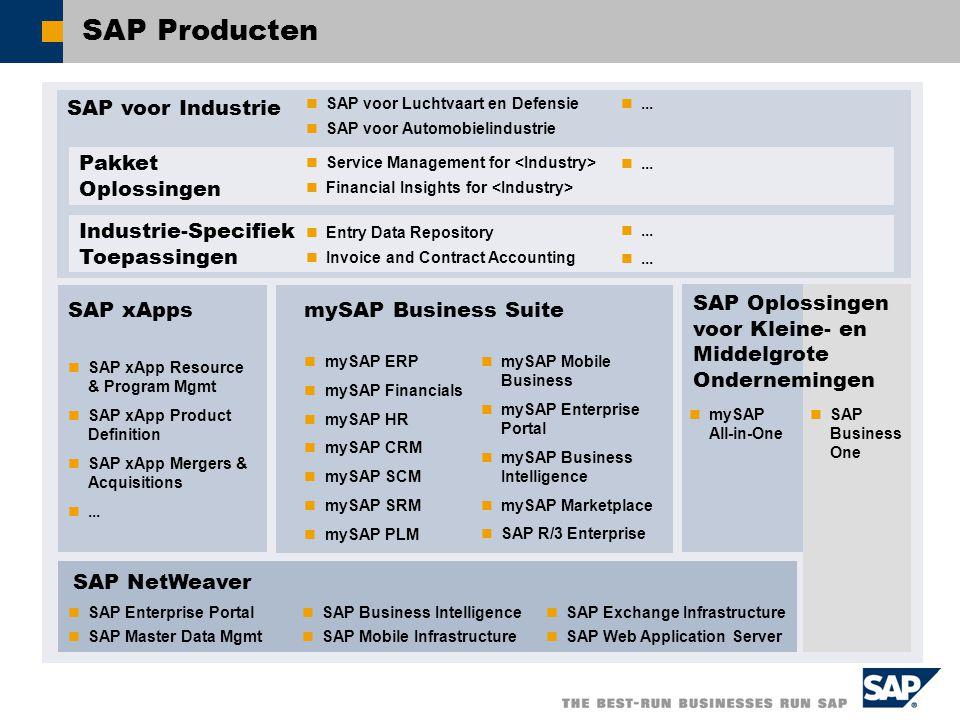 Opbouw SAP ONDERNEMINGS SERVICE ARCHITECTUUR Business Solutions mySAP Business Suite SAP xApps SAP NetWeaver Aanpasbare Computer Infrastructuur