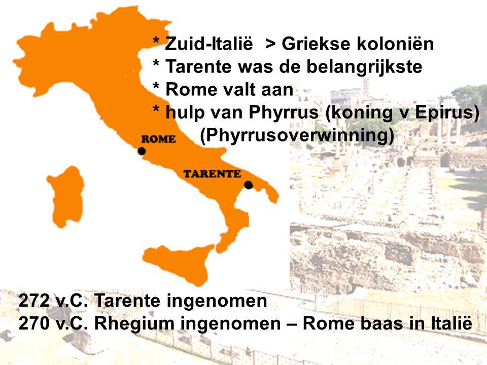 * Zuid-Italië > Griekse koloniën * Tarente was de belangrijkste * Rome valt aan * hulp van Phyrrus (koning v Epirus) (Phyrrusoverwinning) 272 v.C. Tar