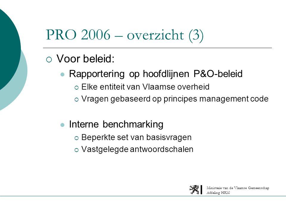 Ministerie van de Vlaamse Gemeenschap Afdeling HRM PRO 2006 – wat is er al gebeurd .