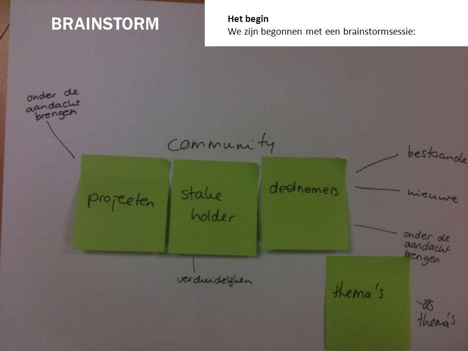 BRAINSTORM Het begin We zijn begonnen met een brainstormsessie: