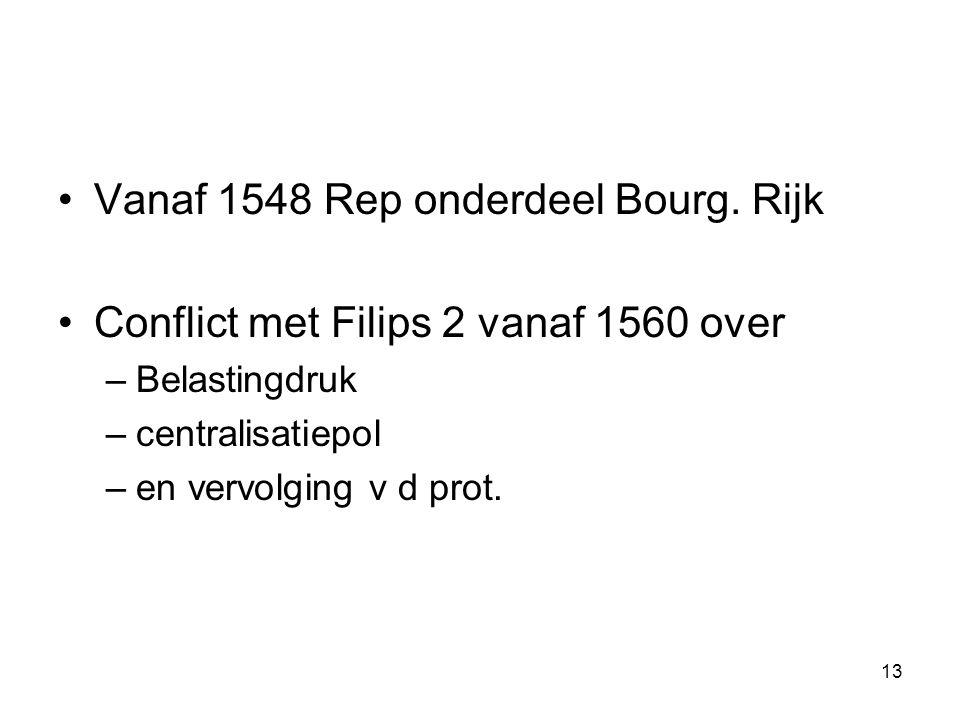 Vanaf 1548 Rep onderdeel Bourg.