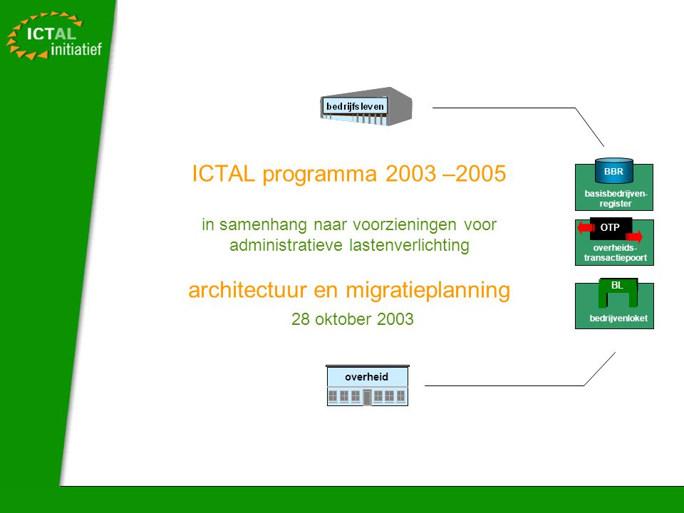 ICTAL programma 2003 –2005 in samenhang naar voorzieningen voor administratieve lastenverlichting architectuur en migratieplanning 28 oktober 2003 BBR basisbedrijven- register bedrijvenloket BL overheids- transactiepoort OTP overheid