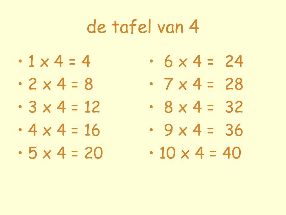 de tafel van 4 1 x 4 = 4 2 x 4 = 8 3 x 4 = 12 4 x 4 = 16 5 x 4 = 20 6 x 4 = 24 7 x 4 = 28 8 x 4 = 32 9 x 4 = 36 10 x 4 = 40