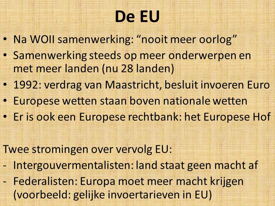 Debatspel / begrotingsspel http://www.begrotingsspel.nl/ Vraag debat Twijfelaarsdebat Debatfilmpje
