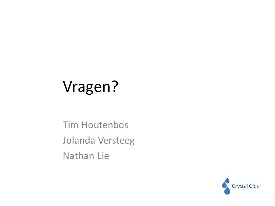 Vragen? Tim Houtenbos Jolanda Versteeg Nathan Lie