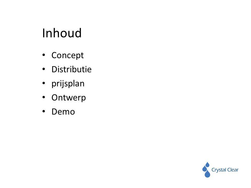 Inhoud Concept Distributie prijsplan Ontwerp Demo