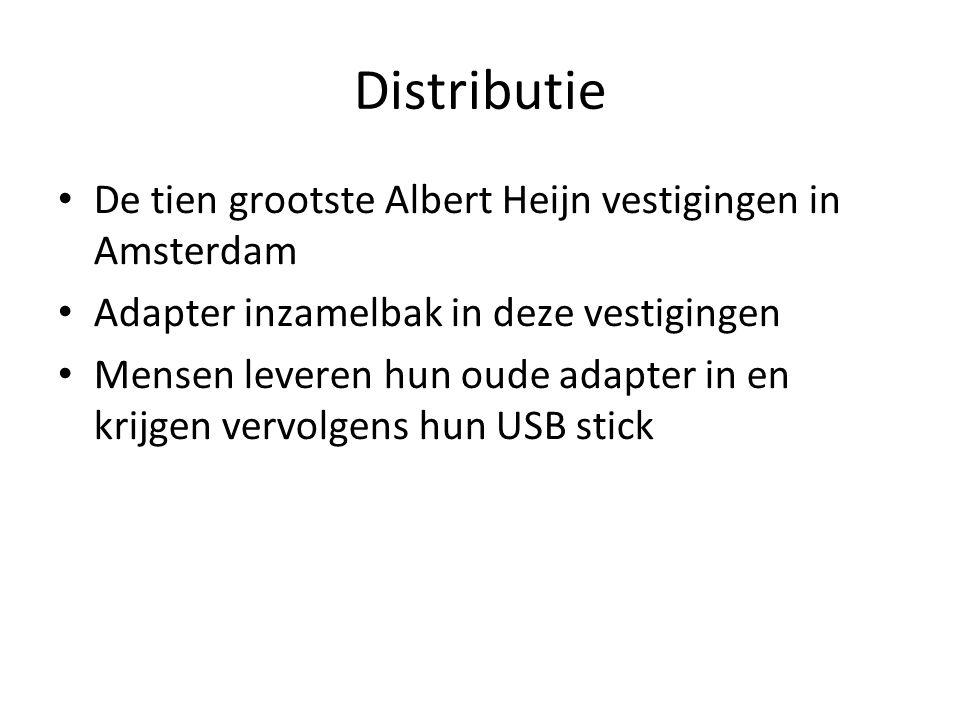 Distributie De tien grootste Albert Heijn vestigingen in Amsterdam Adapter inzamelbak in deze vestigingen Mensen leveren hun oude adapter in en krijgen vervolgens hun USB stick