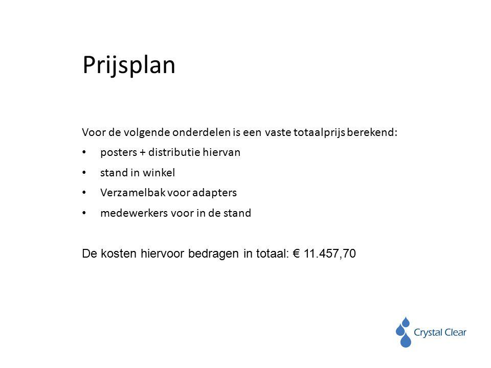 Prijsplan Voor de volgende onderdelen is een vaste totaalprijs berekend: posters + distributie hiervan stand in winkel Verzamelbak voor adapters medewerkers voor in de stand De kosten hiervoor bedragen in totaal: € 11.457,70