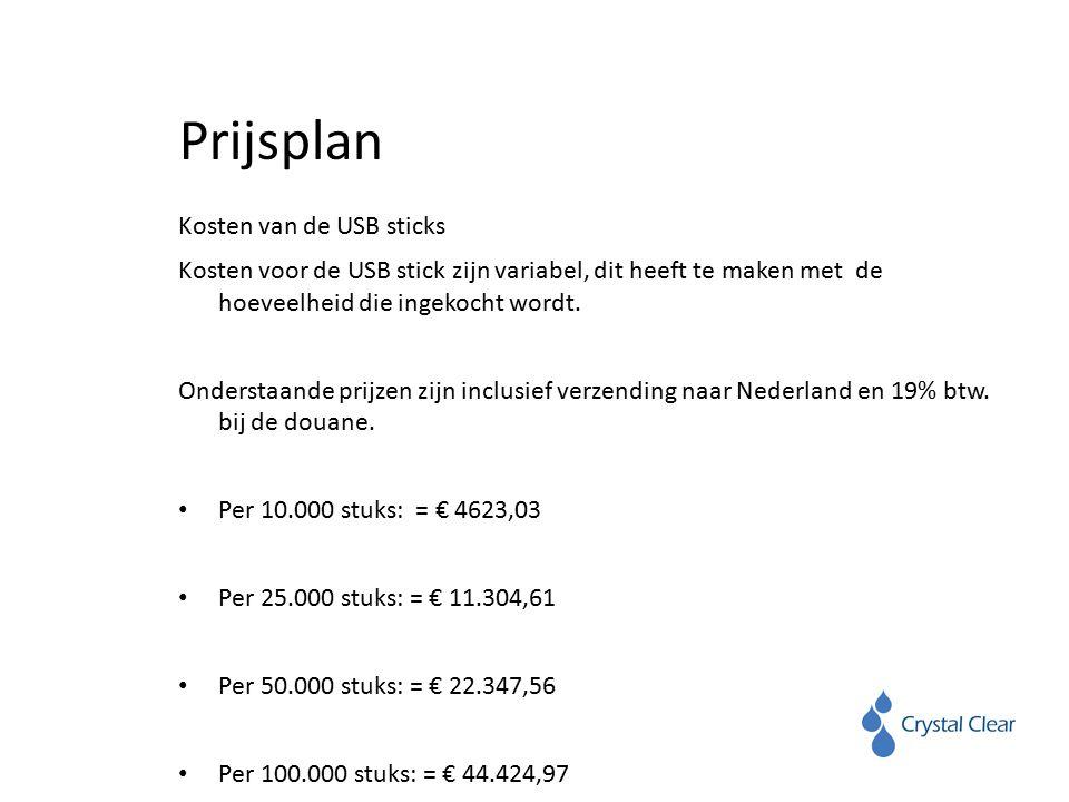Prijsplan Kosten van de USB sticks Kosten voor de USB stick zijn variabel, dit heeft te maken met de hoeveelheid die ingekocht wordt.