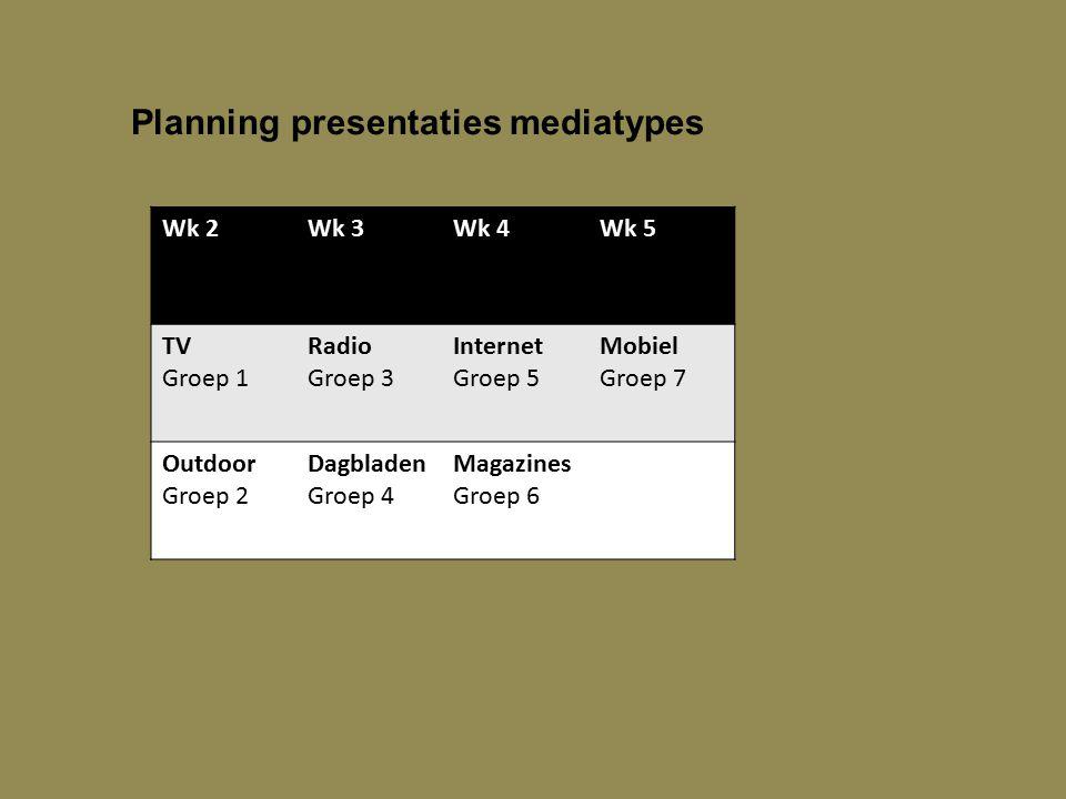 Planning presentaties mediatypes Wk 2Wk 3Wk 4Wk 5 TV Groep 1 Radio Groep 3 Internet Groep 5 Mobiel Groep 7 Outdoor Groep 2 Dagbladen Groep 4 Magazines