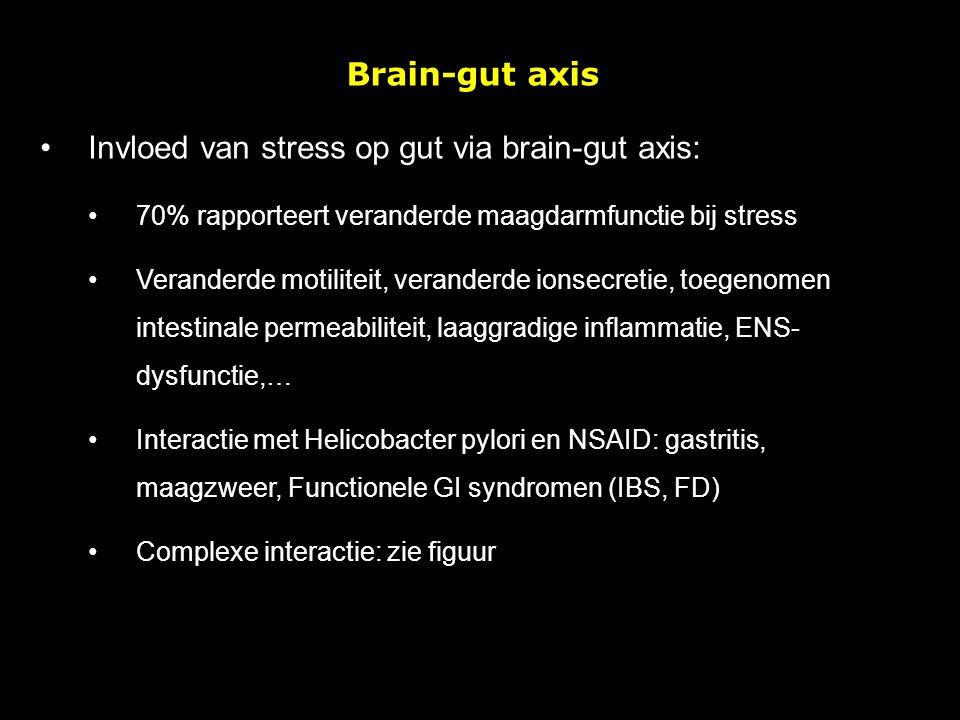 Brain-gut axis Invloed van stress op gut via brain-gut axis: 70% rapporteert veranderde maagdarmfunctie bij stress Veranderde motiliteit, veranderde i