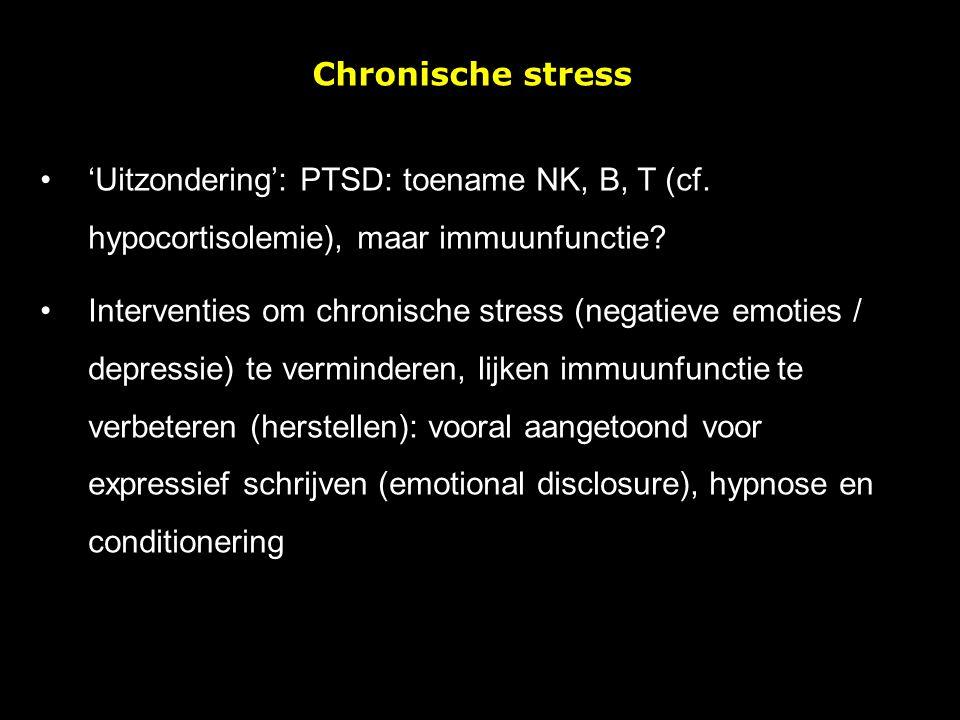 Chronische stress 'Uitzondering': PTSD: toename NK, B, T (cf. hypocortisolemie), maar immuunfunctie? Interventies om chronische stress (negatieve emot
