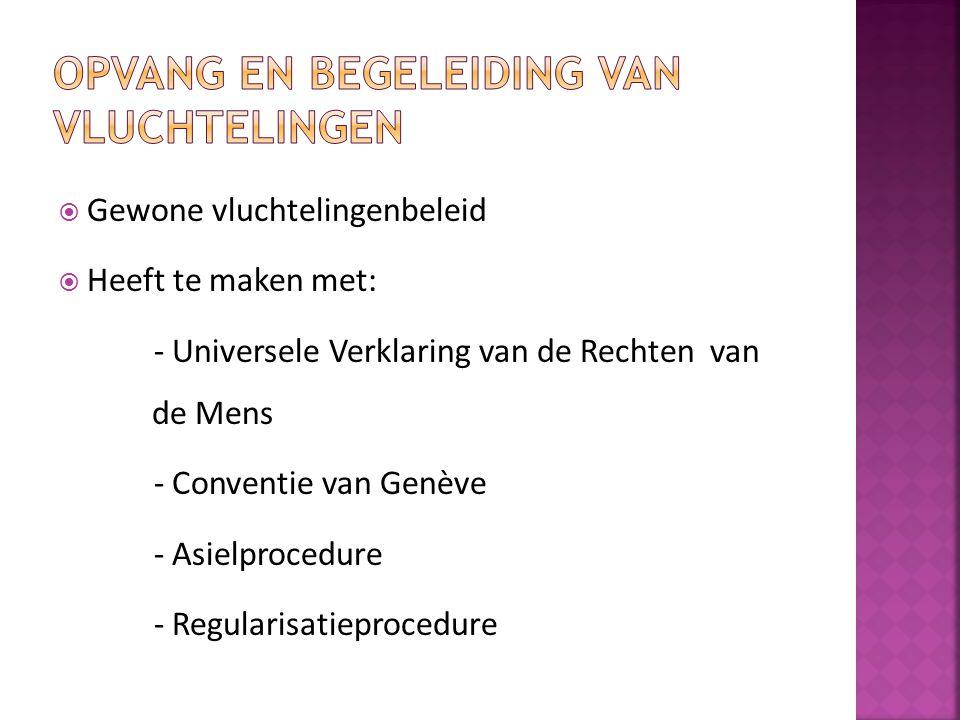 Gewone vluchtelingenbeleid  Heeft te maken met: - Universele Verklaring van de Rechten van de Mens - Conventie van Genève - Asielprocedure - Regula