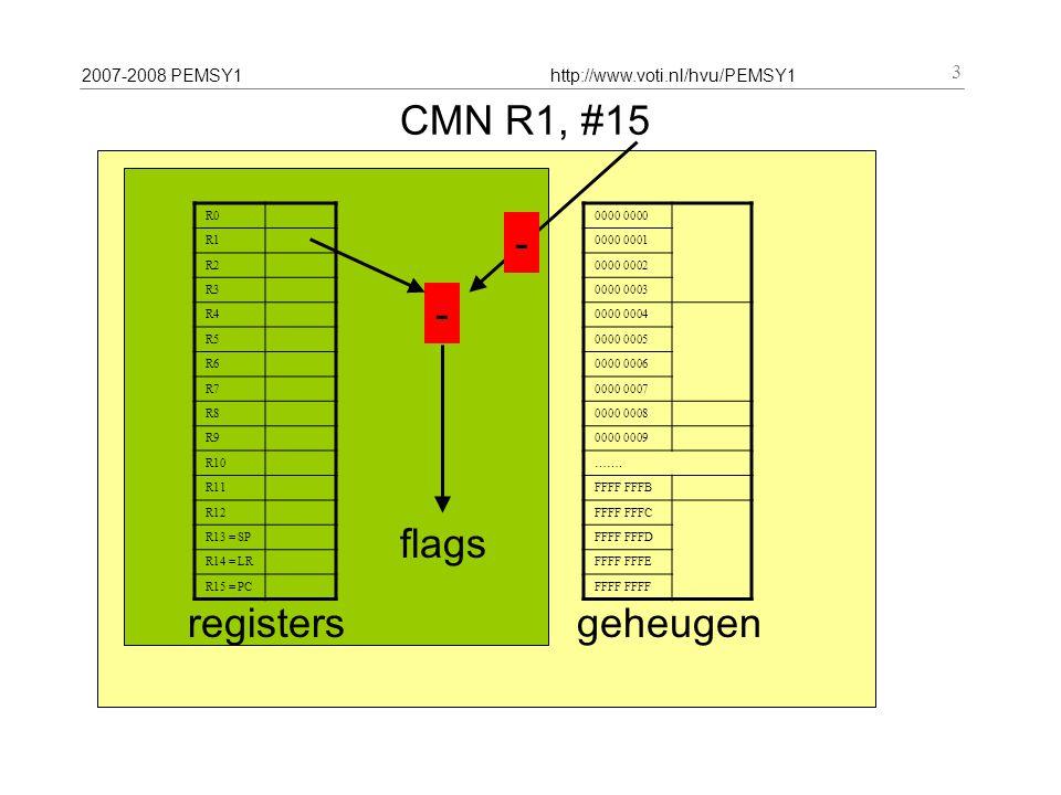 2007-2008 PEMSY1http://www.voti.nl/hvu/PEMSY1 3 CMN R1, #15 R0 R1 R2 R3 R4 R5 R6 R7 R8 R9 R10 R11 R12 R13 = SP R14 = LR R15 = PC registers 0000 0000 0001 0000 0002 0000 0003 0000 0004 0000 0005 0000 0006 0000 0007 0000 0008 0000 0009 …….