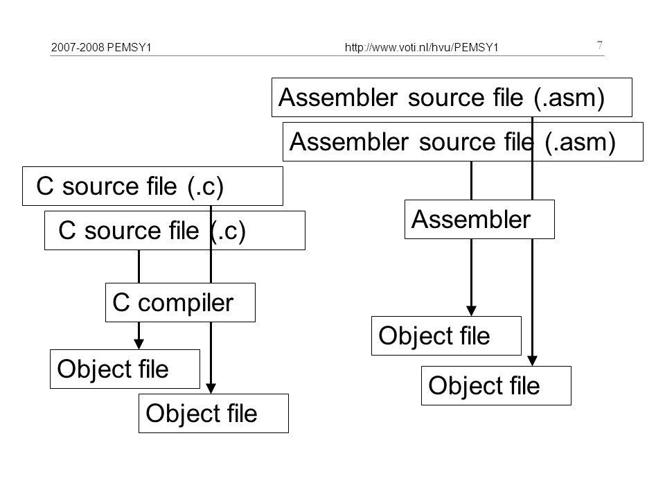 2007-2008 PEMSY1http://www.voti.nl/hvu/PEMSY1 7 C source file (.c) Assembler source file (.asm) Object file Assembler source file (.asm) Object file C