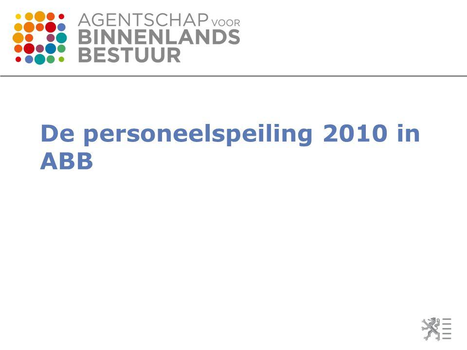 De personeelspeiling 2010 in ABB