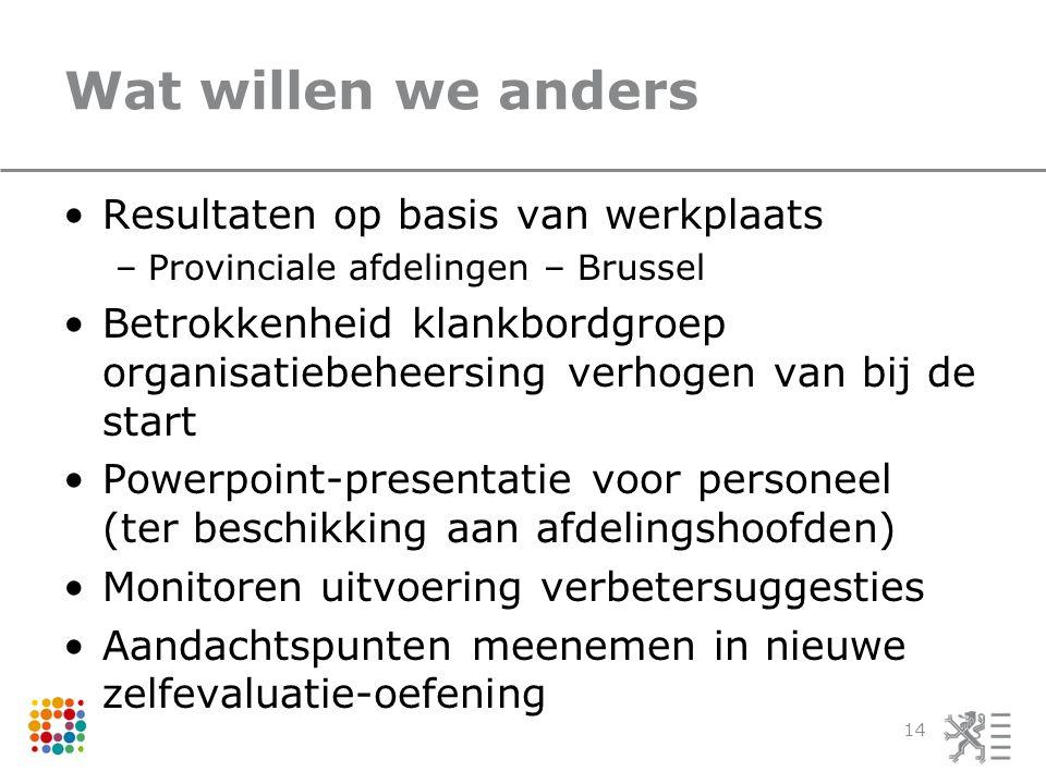 Wat willen we anders Resultaten op basis van werkplaats –Provinciale afdelingen – Brussel Betrokkenheid klankbordgroep organisatiebeheersing verhogen