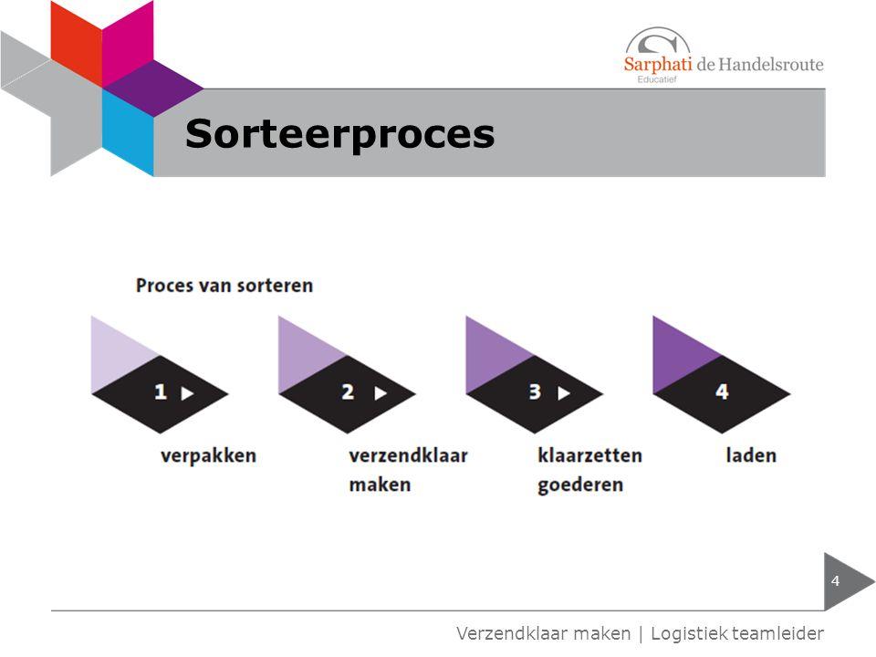 Sorteerproces 4 Verzendklaar maken | Logistiek teamleider