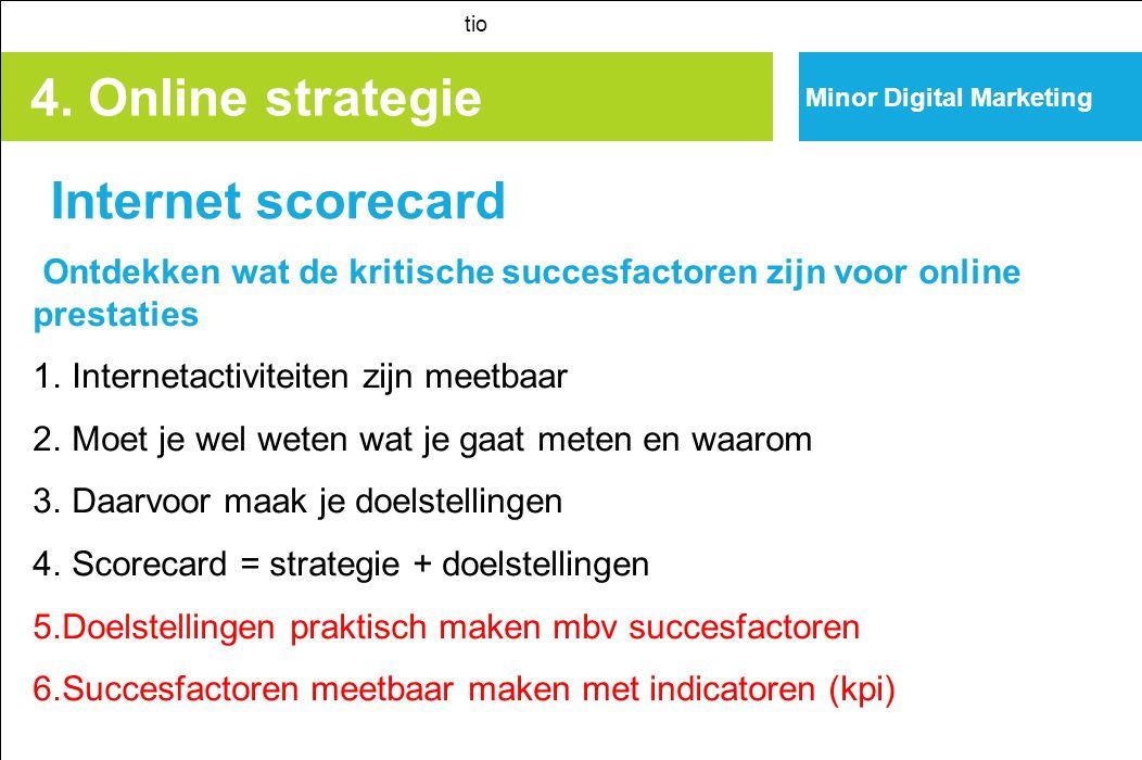 4. Online strategie Internet scorecard tio Ontdekken wat de kritische succesfactoren zijn voor online prestaties 1. Internetactiviteiten zijn meetbaar