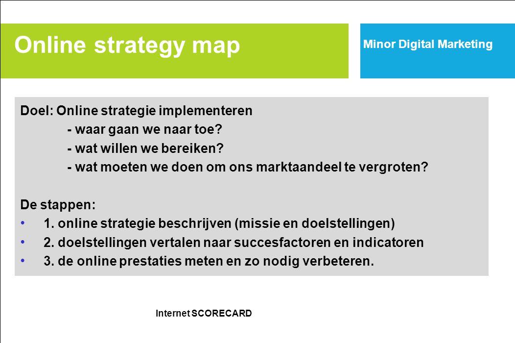 Internet SCORECARD Doel: Online strategie implementeren - waar gaan we naar toe? - wat willen we bereiken? - wat moeten we doen om ons marktaandeel te