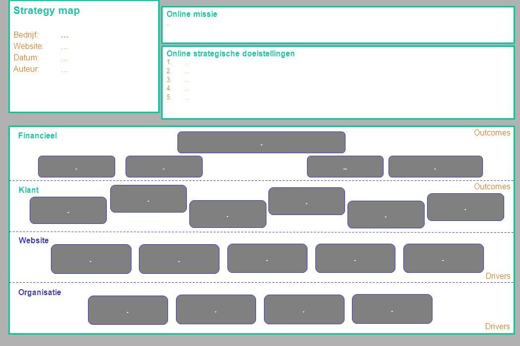 Online missie.. Online strategische doelstellingen 1.… 2.… 3.… 4.… 5.… Financieel Klant Website Organisatie Strategy map Bedrijf:… Website:… Datum:… A