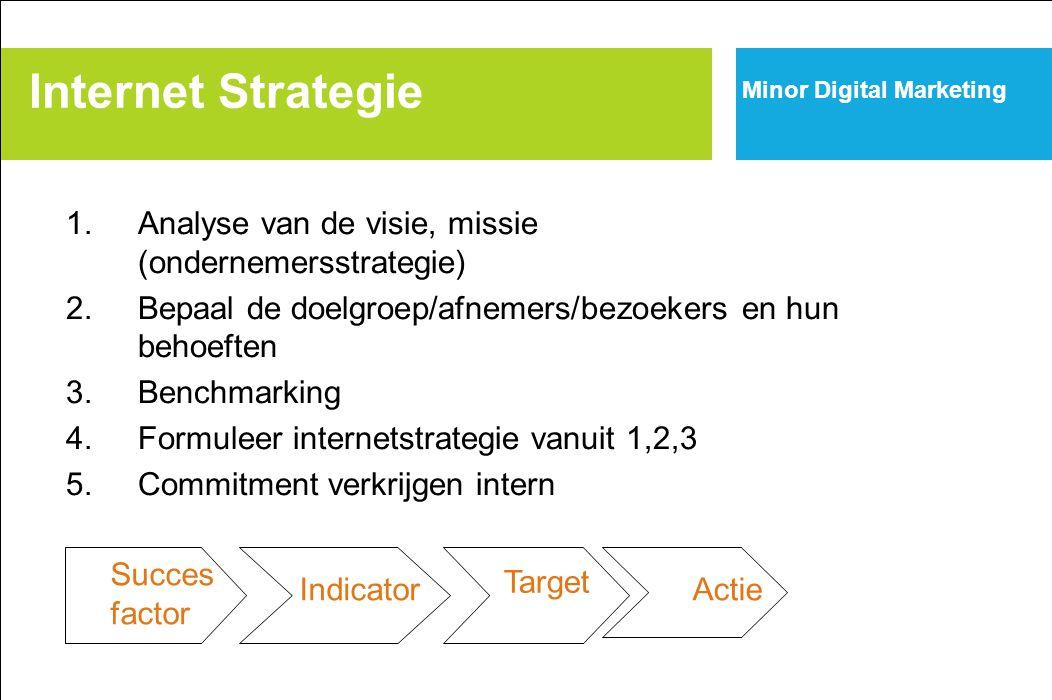 succesfactor 1.Analyse van de visie, missie (ondernemersstrategie) 2.Bepaal de doelgroep/afnemers/bezoekers en hun behoeften 3.Benchmarking 4.Formuleer internetstrategie vanuit 1,2,3 5.Commitment verkrijgen intern Internet Strategie Succes factor Indicator Target Actie Minor Digital Marketing