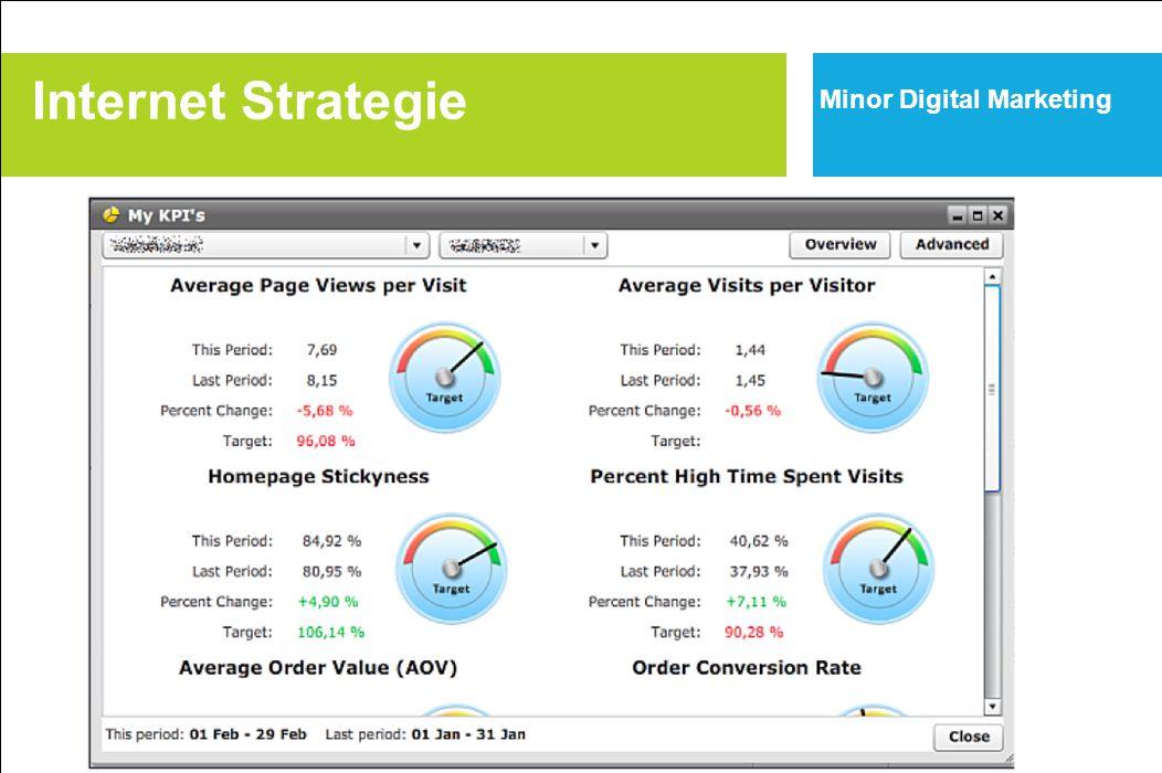 Internet Strategie Minor Digital Marketing