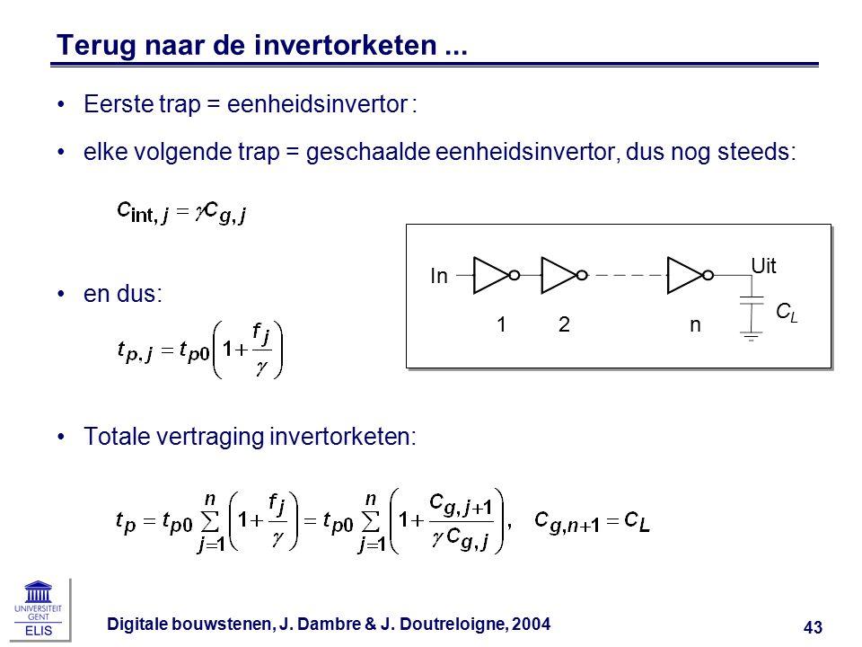 Digitale bouwstenen, J. Dambre & J. Doutreloigne, 2004 43 Terug naar de invertorketen...