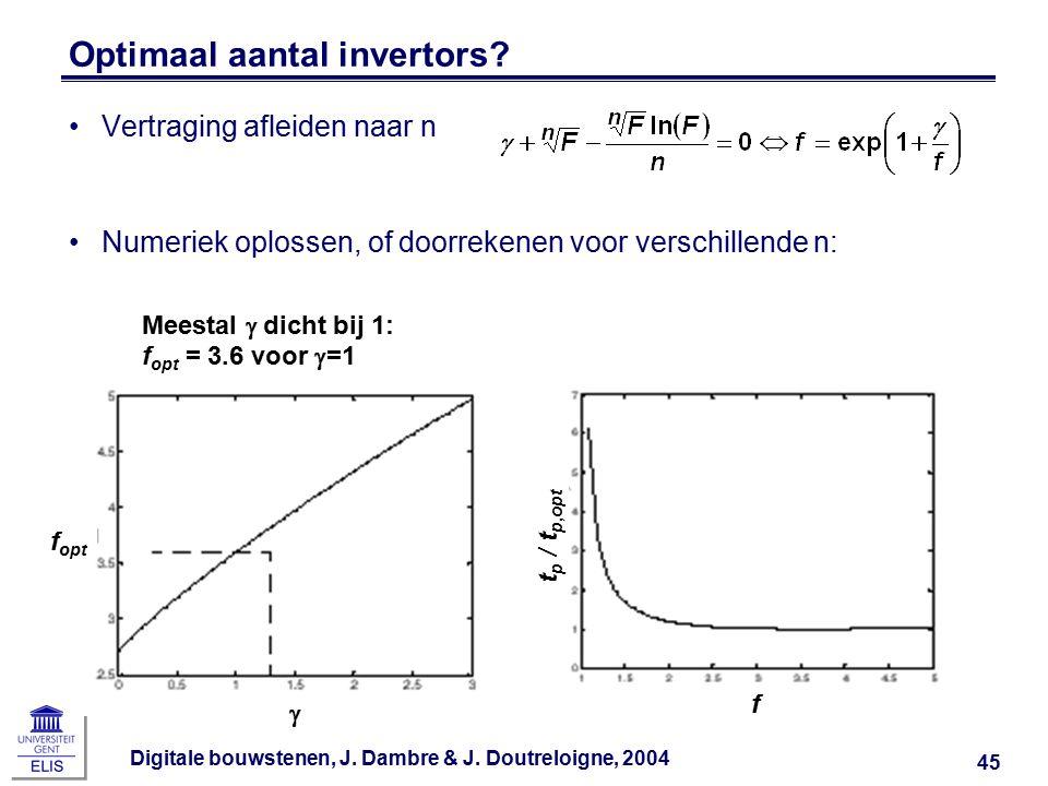 Digitale bouwstenen, J. Dambre & J. Doutreloigne, 2004 45 Optimaal aantal invertors.