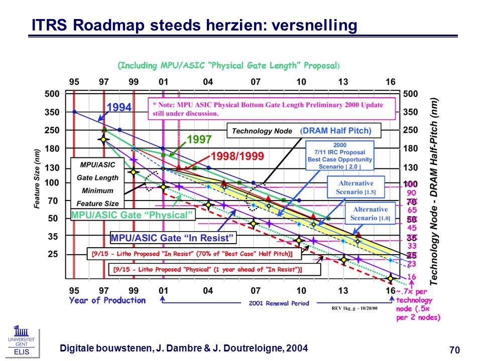 Digitale bouwstenen, J. Dambre & J. Doutreloigne, 2004 70 ITRS Roadmap steeds herzien: versnelling