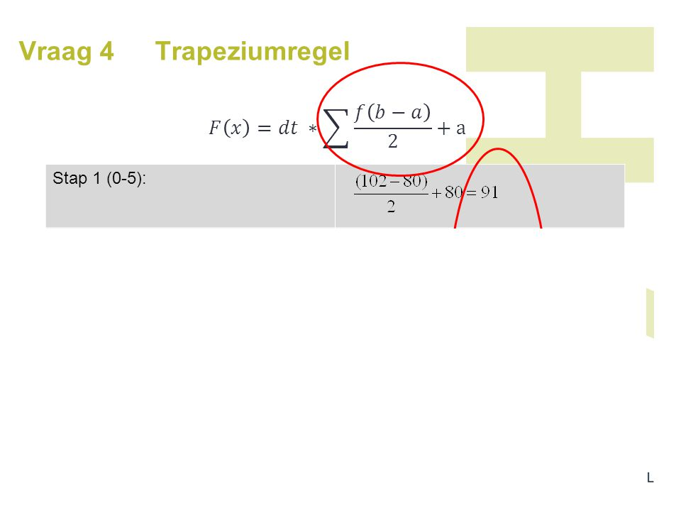 Stap 1 (0-5): Stap 2 (5-10): Stap 3 (10-15): Stap 4 (15-20): Stap 5 (20-25): Stap 6 (25-30): Vraag 4 Trapeziumregel
