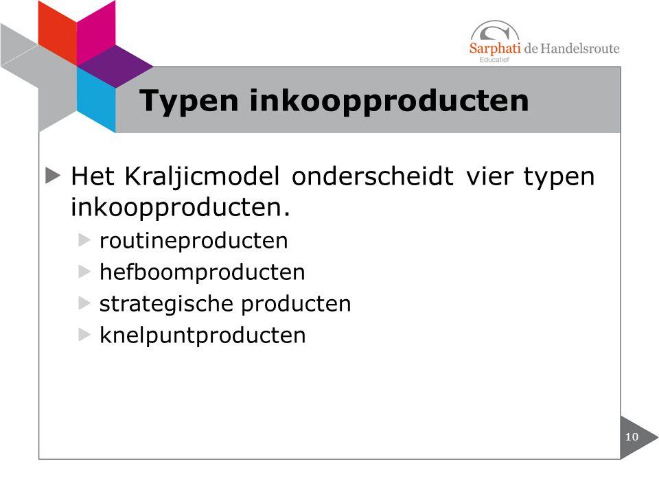 Het Kraljicmodel onderscheidt vier typen inkoopproducten.