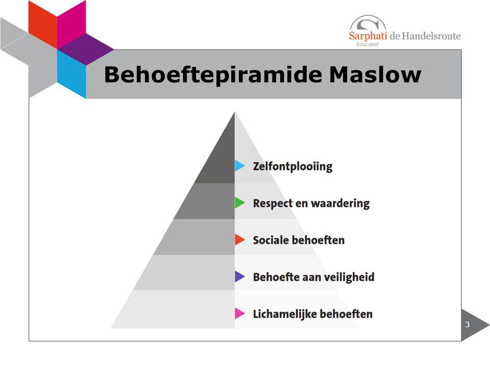 3 Behoeftepiramide Maslow